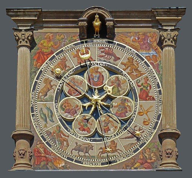 zvěrokruh jako hodiny